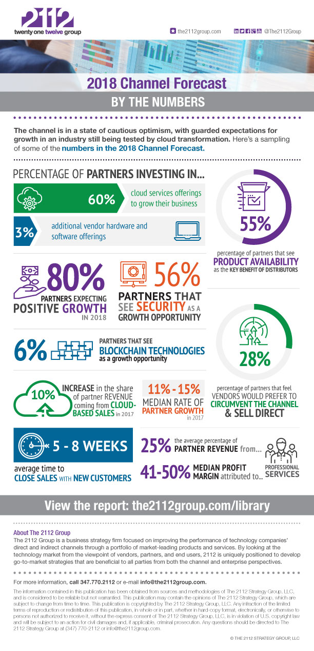 2112 Research: Vendors, Partners Expect Positive 2018