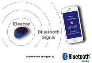 BLE Beacons are Not Enough