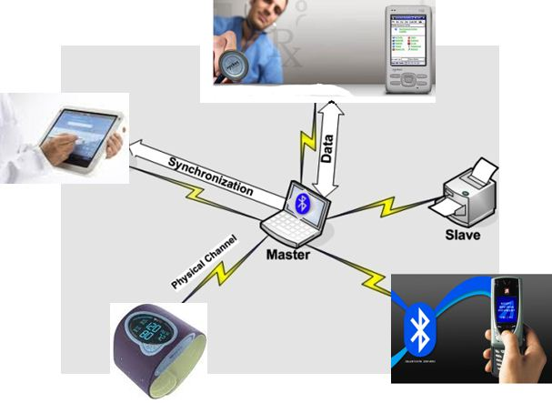 Next Bluetooth Devices Will Rock