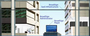 BroadSign Offers Demo for SaaS Solution