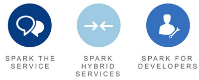 Cisco Spark: One Collaboration to Rule Them All
