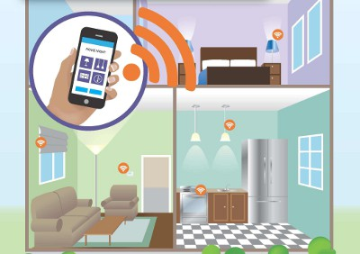 GE Connected Home