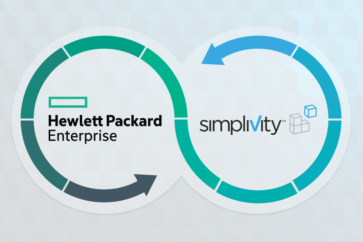 HPE Buys Hyperconverger SimpliVity