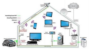 Home Plug House