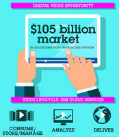 IBM Jumps in Cloud Video Services