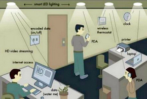 Wifi? Make Way for Li-fi