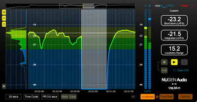 NUGEN Audio: DSP Version of VisLM-H2 Loudness Meter
