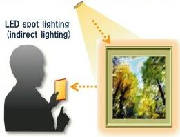 "Panasonic Develops Displays With ""Light ID"""