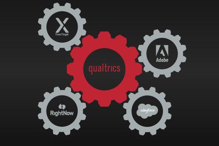 Qualtrics iQ Brings Predictive Intelligence to CX Masses