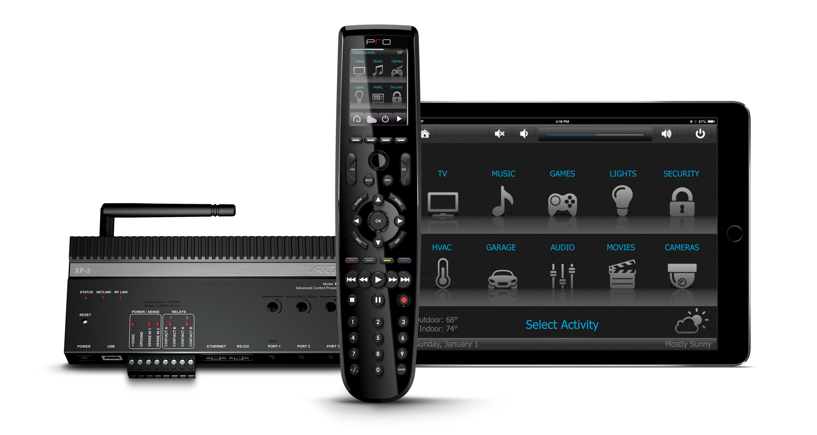 RTI Control Kit