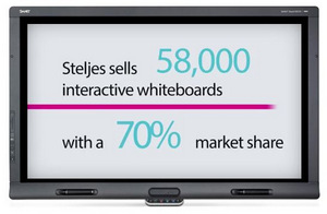 Steljes Whiteboard Sales