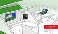 WHDI Finalizes Spec For Multi-Room HD Streaming