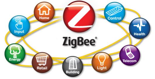 WW Zigbee Home Automation to Grow at CAGR of 32% to 2020