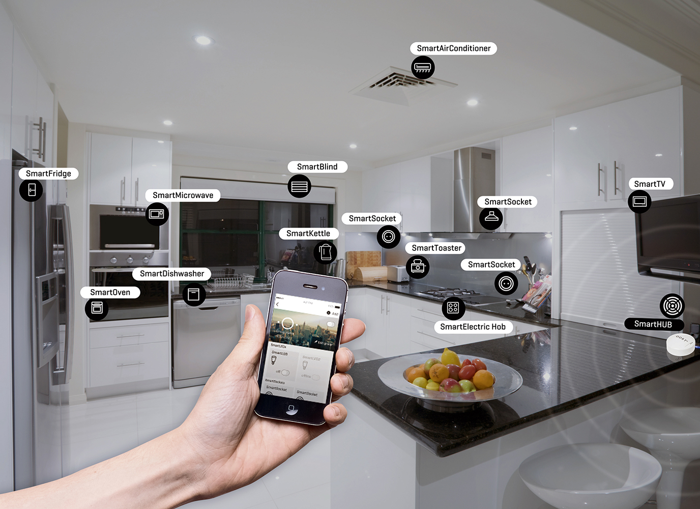 ABI: IoT Drives Bluetooth Smart Devices
