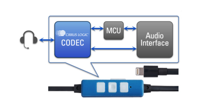 Cirrus Presents Lightning Headphone Dev Kit