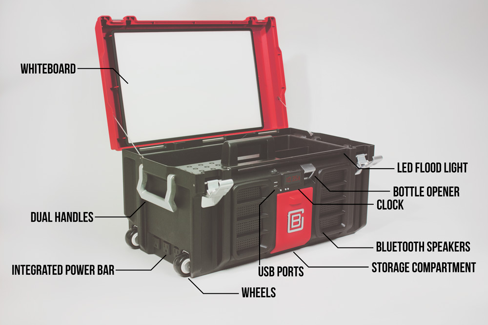The Next Smart Device: The Coolbox Toolbox