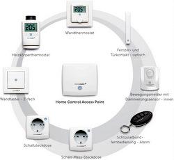 Berg Insight: eQ-3 Leads in European Smart Home