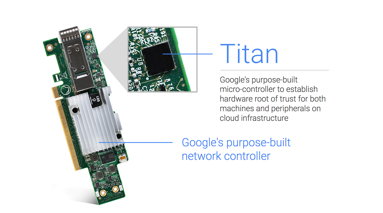 Google Details Titan Cloud Security