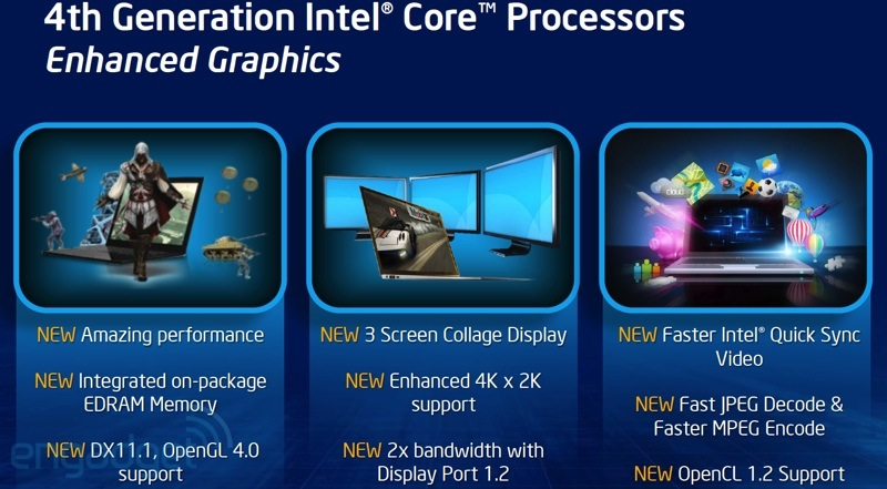 Updates on Intel's Haswell
