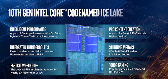 Intel Brings 10th Gen Core at Computex