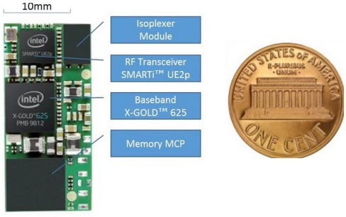 The Smallest Modem for the IoT