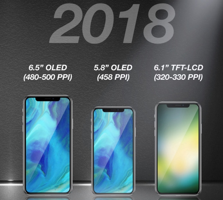 Larger iPhones to Drive 2018 Growth?
