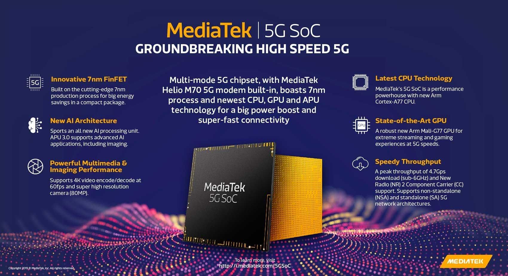 Mediatek Preps 5g Chipset For Phones