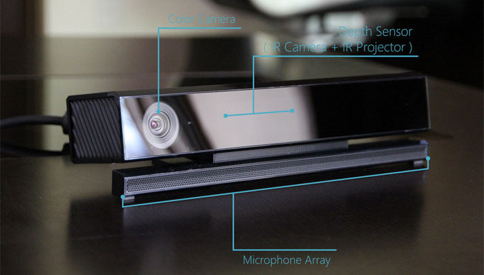 Microsoft Ends Kinect Production