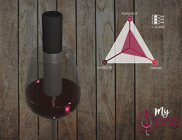 A Gadget for the Scanning of Wine