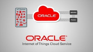 Oracle Adds to IoT Cloud Software