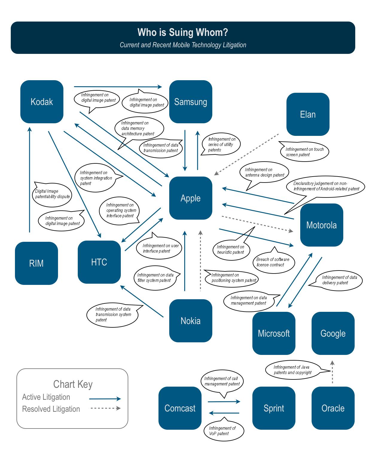 Patent Web