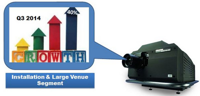 EMEA Projector Market Up 2% & Here's Why