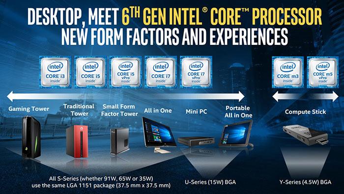 Intel Skylake Range