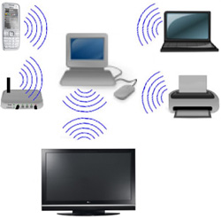 Wifi Direct, New Device Certification