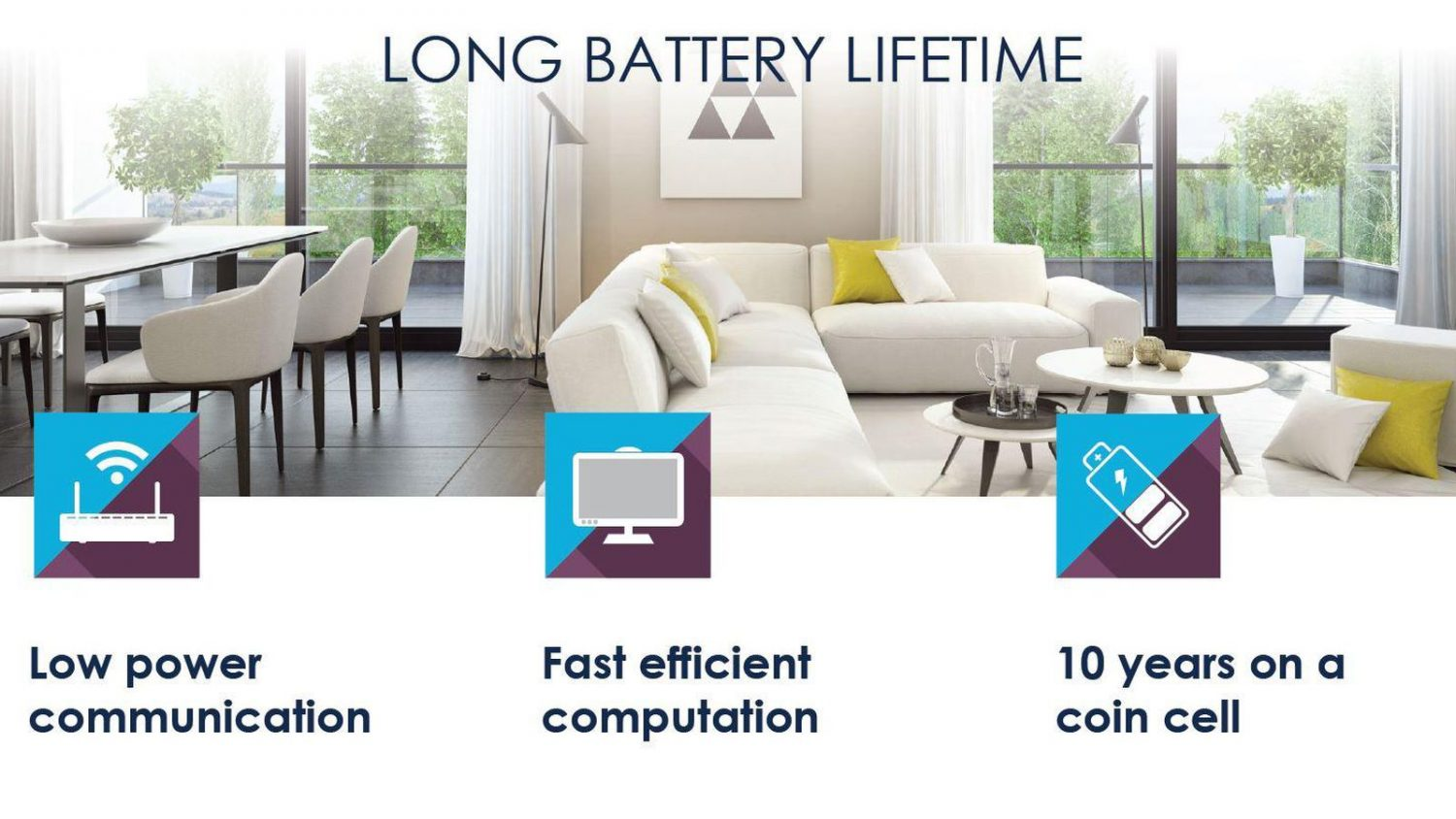 Longer Battery Life With New Z-Wave Chip